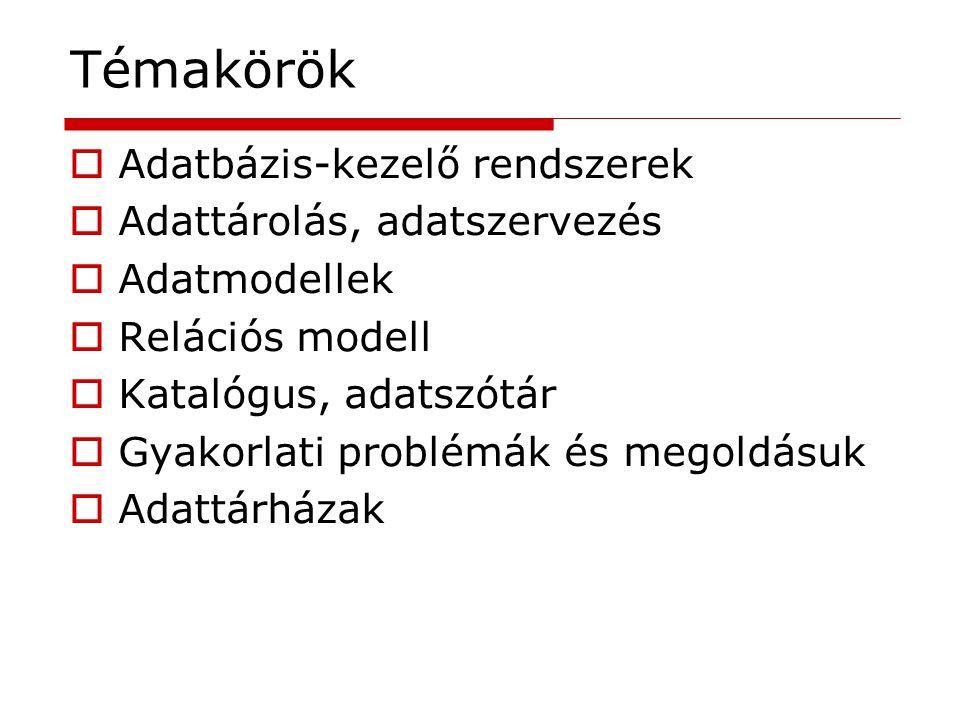 Anomáliák Látható a sok redundancia (pl.osztály és témanév).