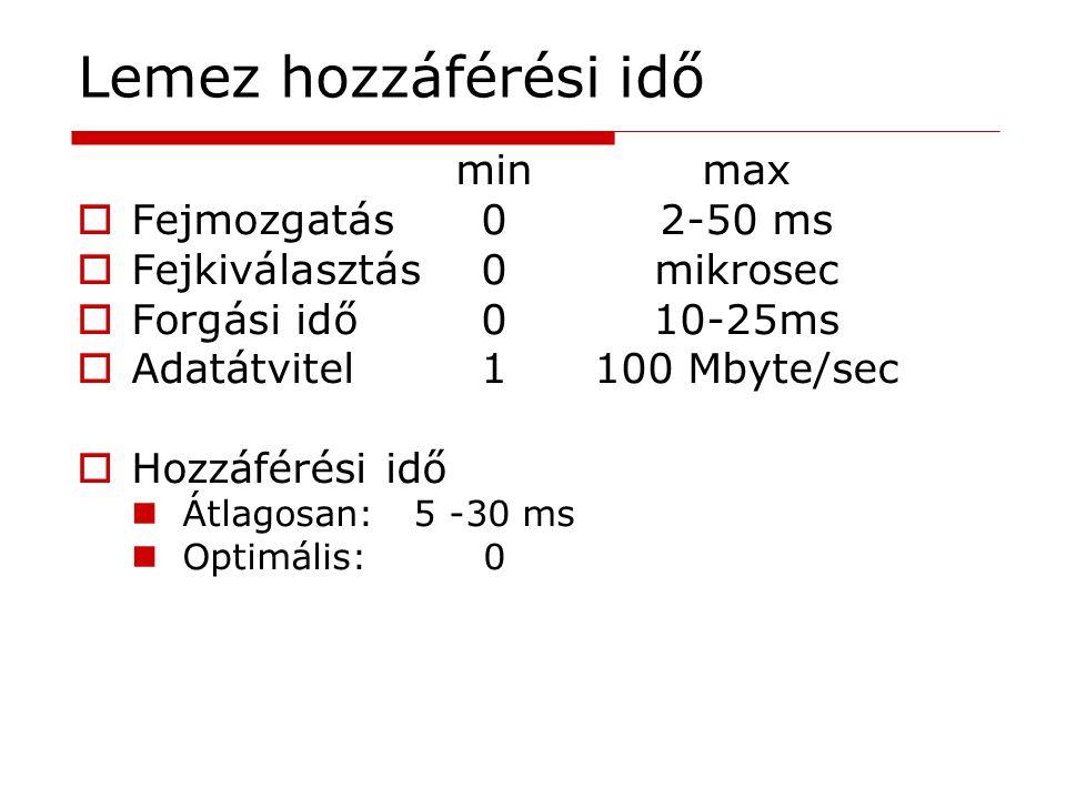 Lemez hozzáférési idő minmax  Fejmozgatás02-50 ms  Fejkiválasztás0mikrosec  Forgási idő010-25ms  Adatátvitel1100 Mbyte/sec  Hozzáférési idő Átlag