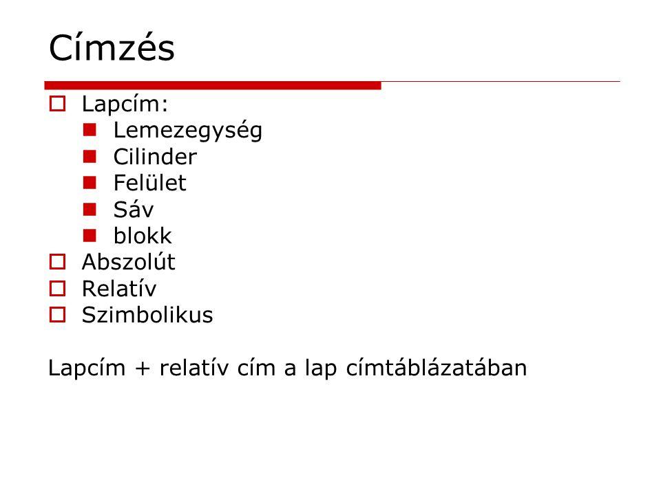 Címzés  Lapcím: Lemezegység Cilinder Felület Sáv blokk  Abszolút  Relatív  Szimbolikus Lapcím + relatív cím a lap címtáblázatában