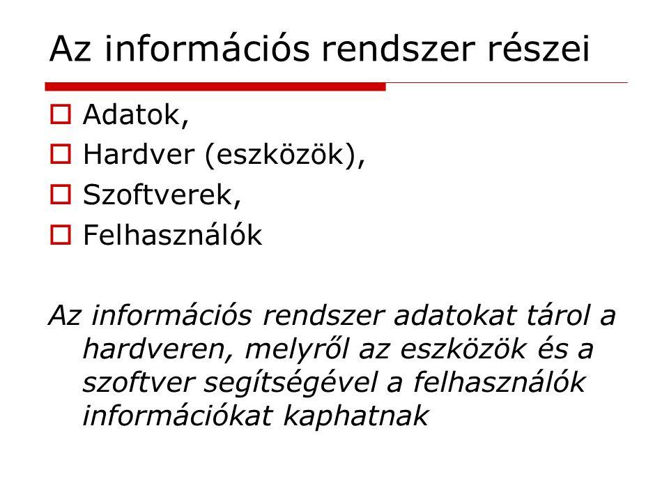 1Adat kérése az adatbázisból (Alkalmazási program) 2Kérés értelmezése, elemzése (Adatbázis- kezelő rendszer) (szintaktika, létezés, jogosultság) 3aVégrehajtható → operációs rendszerhez 3bNem hajtható végre → programhoz 4Kapcsolat a külsö tárolóhoz (operációs rendszer) 5Kért adat átvitele (op rendszer, tárolóból pufferbe) 6Adatok átadása, visszajelzés programnak 7Adatok átvétele programba.