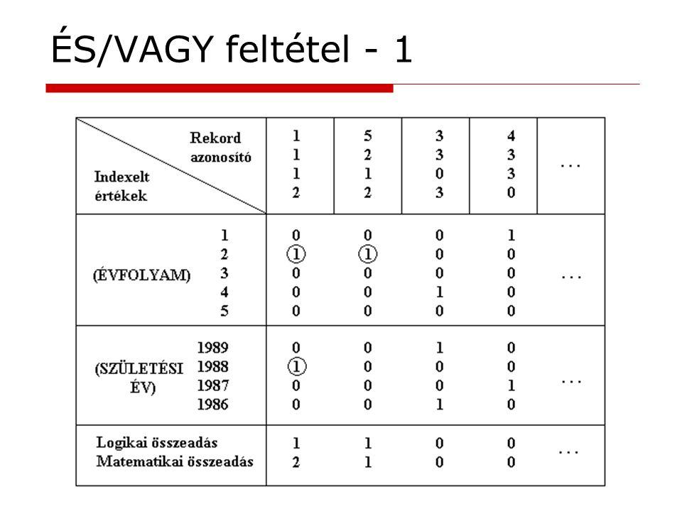 ÉS/VAGY feltétel - 1