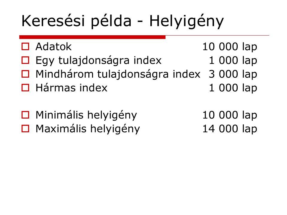 Keresési példa - Helyigény  Adatok10 000 lap  Egy tulajdonságra index1 000 lap  Mindhárom tulajdonságra index3 000 lap  Hármas index1 000 lap  Mi