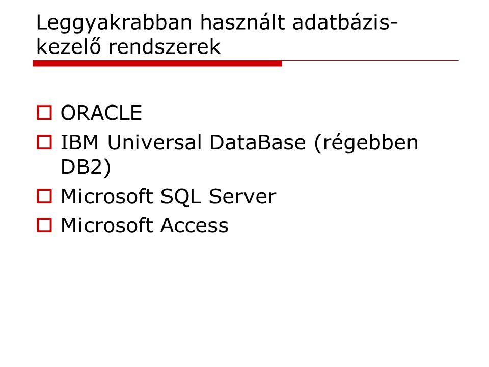 Leggyakrabban használt adatbázis- kezelő rendszerek  ORACLE  IBM Universal DataBase (régebben DB2)  Microsoft SQL Server  Microsoft Access