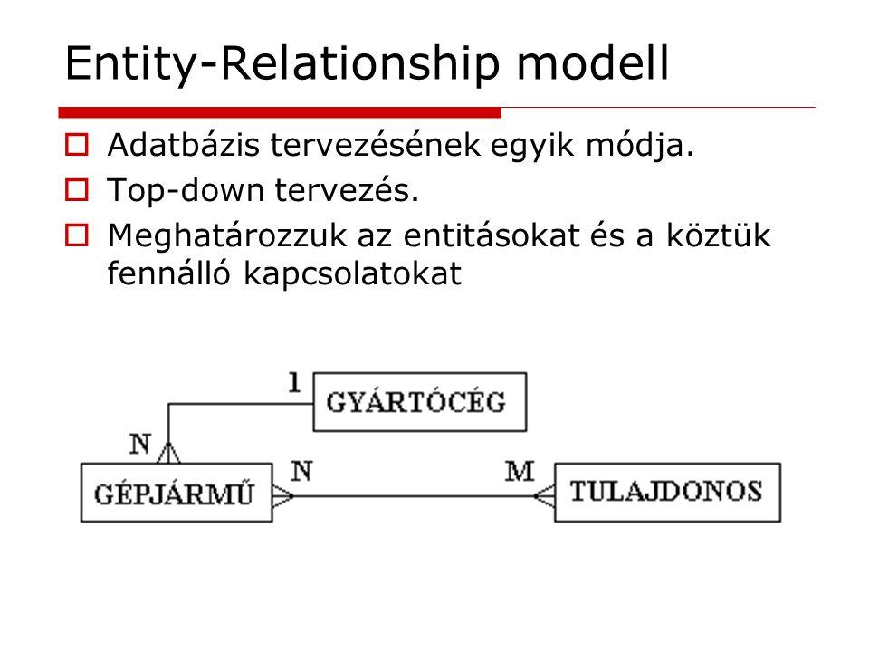 Entity-Relationship modell  Adatbázis tervezésének egyik módja.  Top-down tervezés.  Meghatározzuk az entitásokat és a köztük fennálló kapcsolatoka