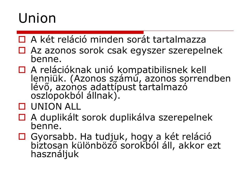 Union  A két reláció minden sorát tartalmazza  Az azonos sorok csak egyszer szerepelnek benne.  A relációknak unió kompatibilisnek kell lenniük. (A