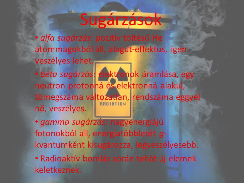 Sugárzások alfa sugárzás: pozitív töltésű He atommagokból áll, alagút-effektus, igen veszélyes lehet. béta sugárzás: elektronok áramlása, egy neutron