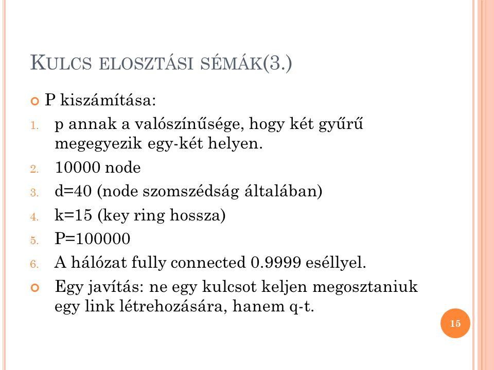 K ULCS ELOSZTÁSI SÉMÁK (3.) P kiszámítása: 1.