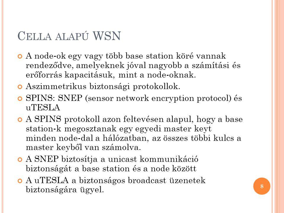 C ELLA ALAPÚ WSN A node-ok egy vagy több base station köré vannak rendeződve, amelyeknek jóval nagyobb a számítási és erőforrás kapacitásuk, mint a node-oknak.
