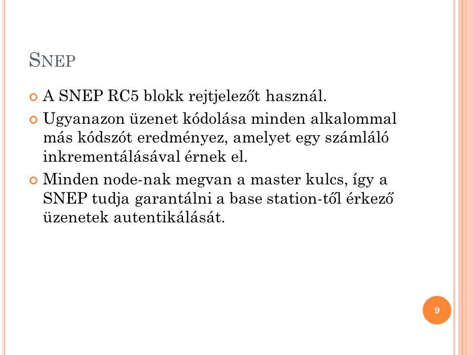 S NEP A SNEP RC5 blokk rejtjelezőt használ. Ugyanazon üzenet kódolása minden alkalommal más kódszót eredményez, amelyet egy számláló inkrementálásával