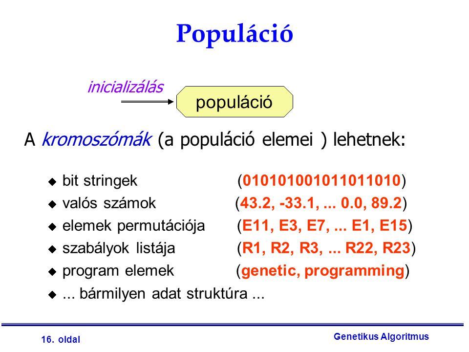 16. oldal Genetikus Algoritmus Populáció  bit stringek (010101001011011010)  valós számok (43.2, -33.1,... 0.0, 89.2)  elemek permutációja (E11, E3