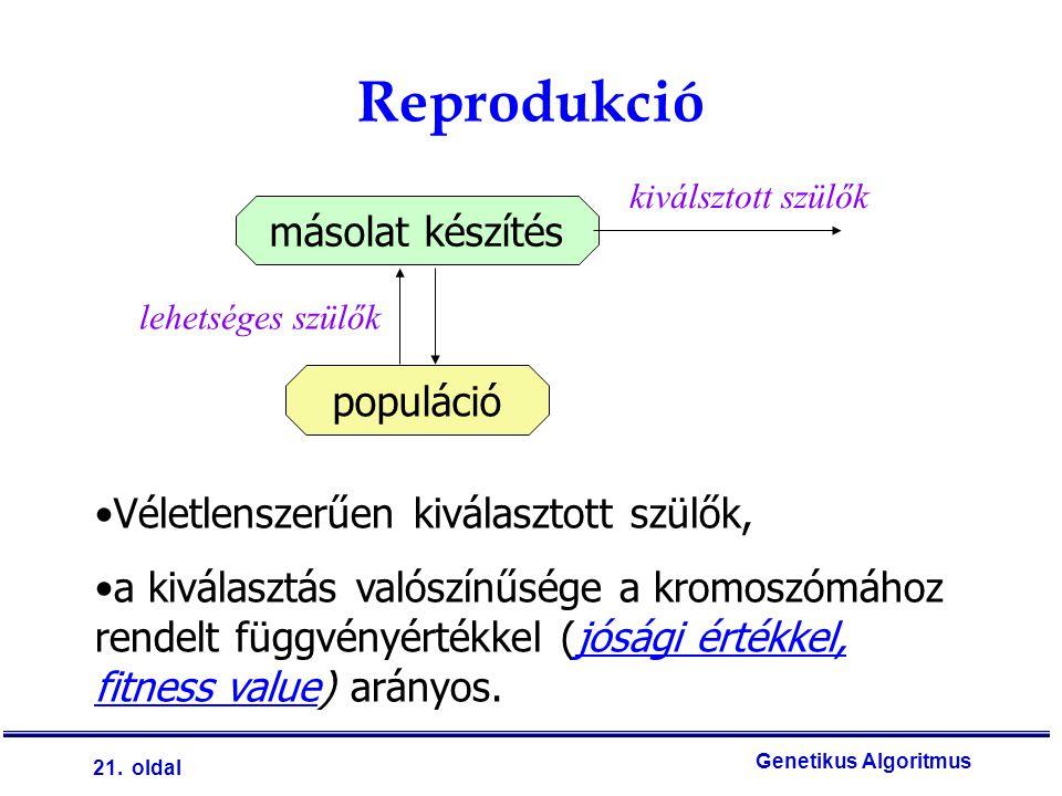 21. oldal Genetikus Algoritmus Reprodukció másolat készítés populáció lehetséges szülők kiválsztott szülők Véletlenszerűen kiválasztott szülők, a kivá