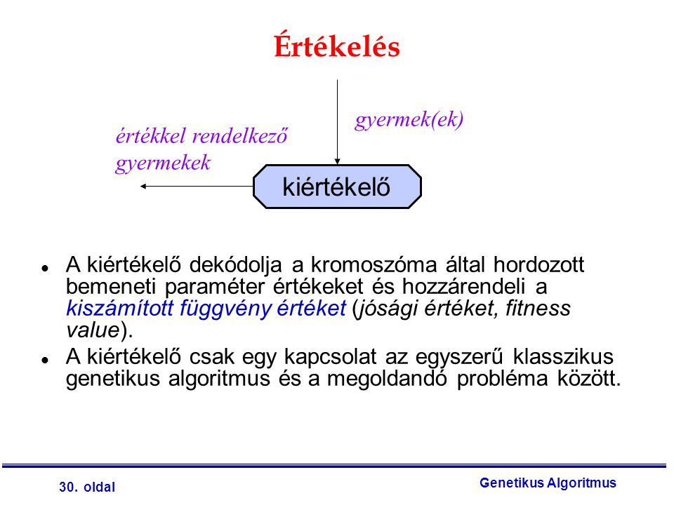 30. oldal Genetikus Algoritmus Értékelés l A kiértékelő dekódolja a kromoszóma által hordozott bemeneti paraméter értékeket és hozzárendeli a kiszámít