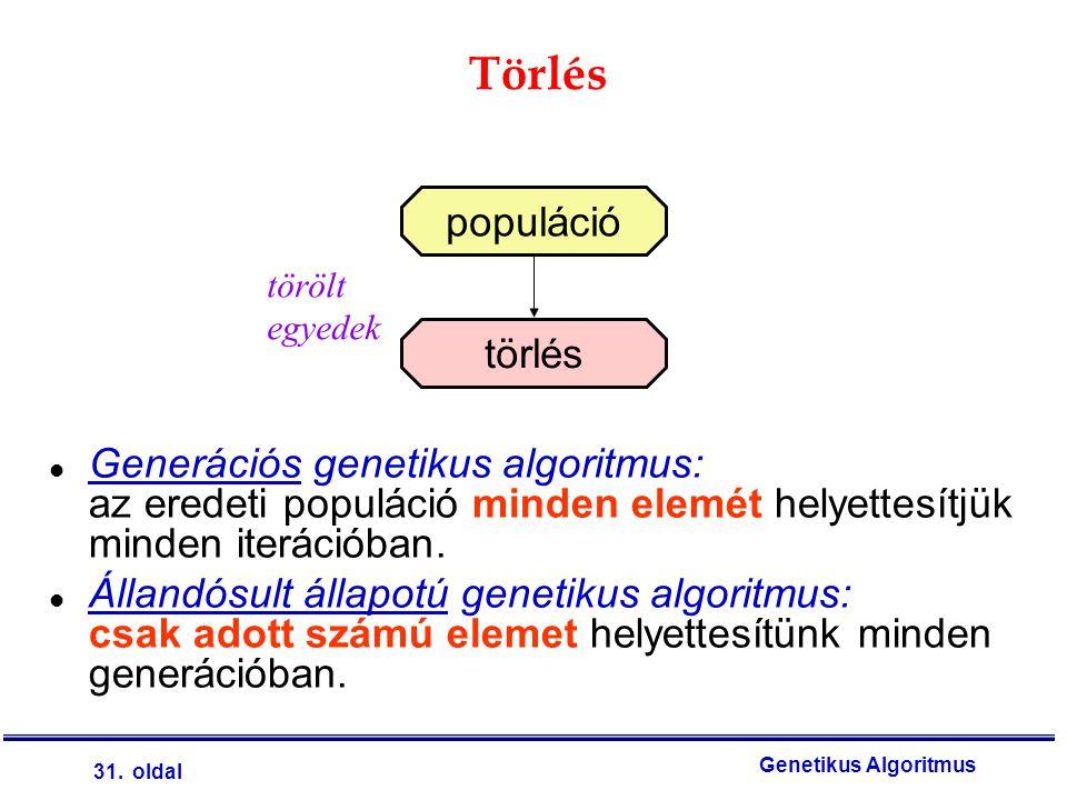 31. oldal Genetikus Algoritmus Törlés l Generációs genetikus algoritmus: az eredeti populáció minden elemét helyettesítjük minden iterációban. l Állan