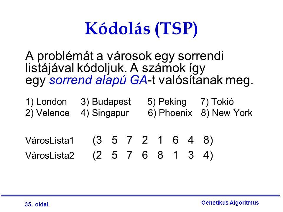 35. oldal Genetikus Algoritmus Kódolás (TSP) A problémát a városok egy sorrendi listájával kódoljuk. A számok így egy sorrend alapú GA-t valósítanak m