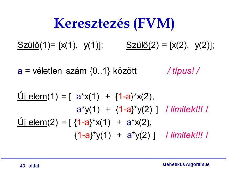 43. oldal Genetikus Algoritmus Szülő(1)= [x(1), y(1)]; Szülő(2) = [x(2), y(2)]; a = véletlen szám {0..1} között / típus! / Új elem(1) = [ a*x(1) + {1-
