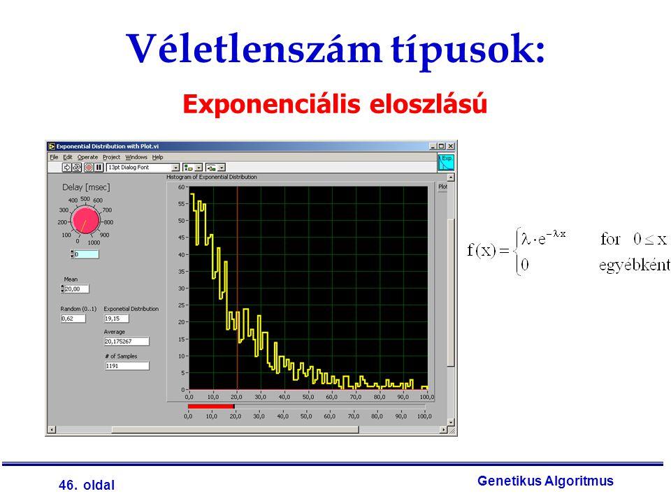 46. oldal Genetikus Algoritmus Véletlenszám típusok: Exponenciális eloszlású
