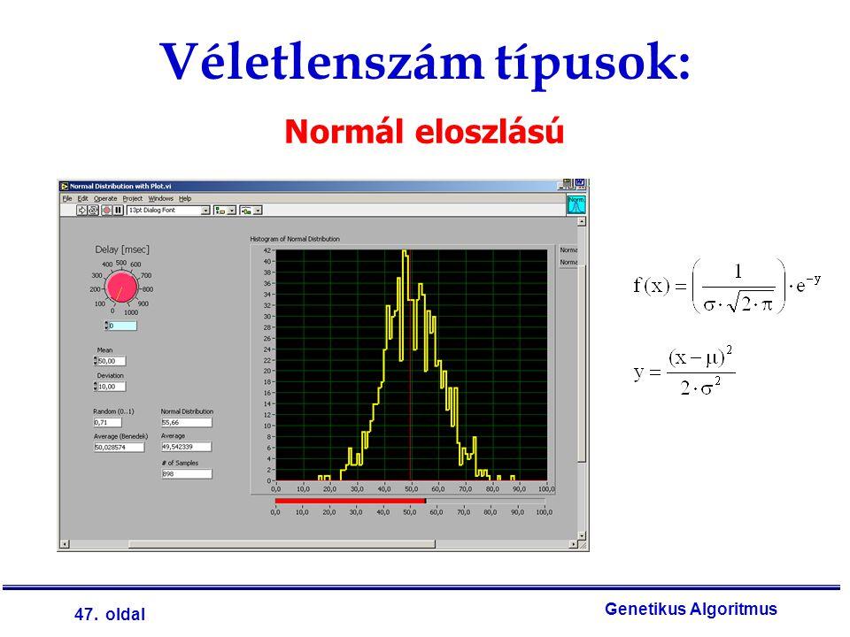 47. oldal Genetikus Algoritmus Véletlenszám típusok: Normál eloszlású