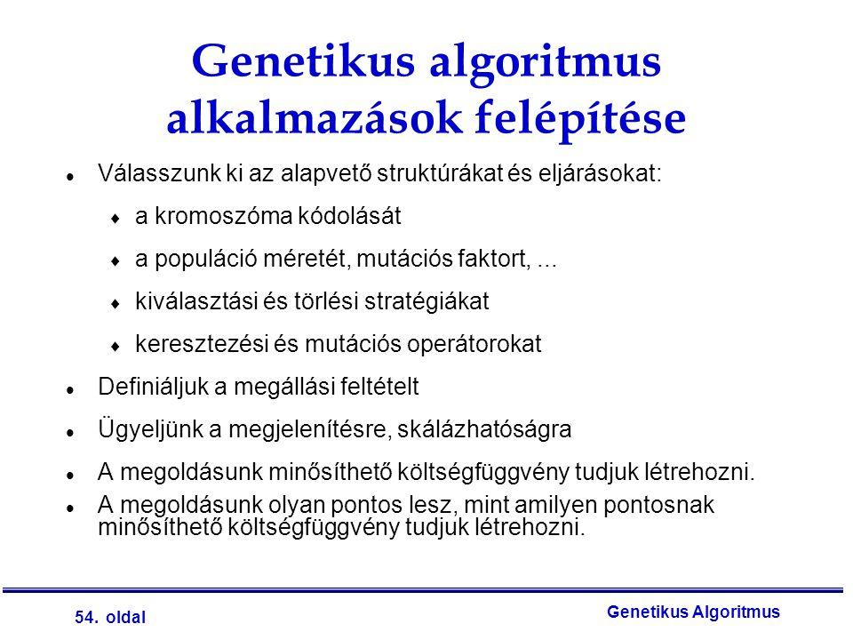 54. oldal Genetikus Algoritmus Genetikus algoritmus alkalmazások felépítése l Válasszunk ki az alapvető struktúrákat és eljárásokat:  a kromoszóma kó