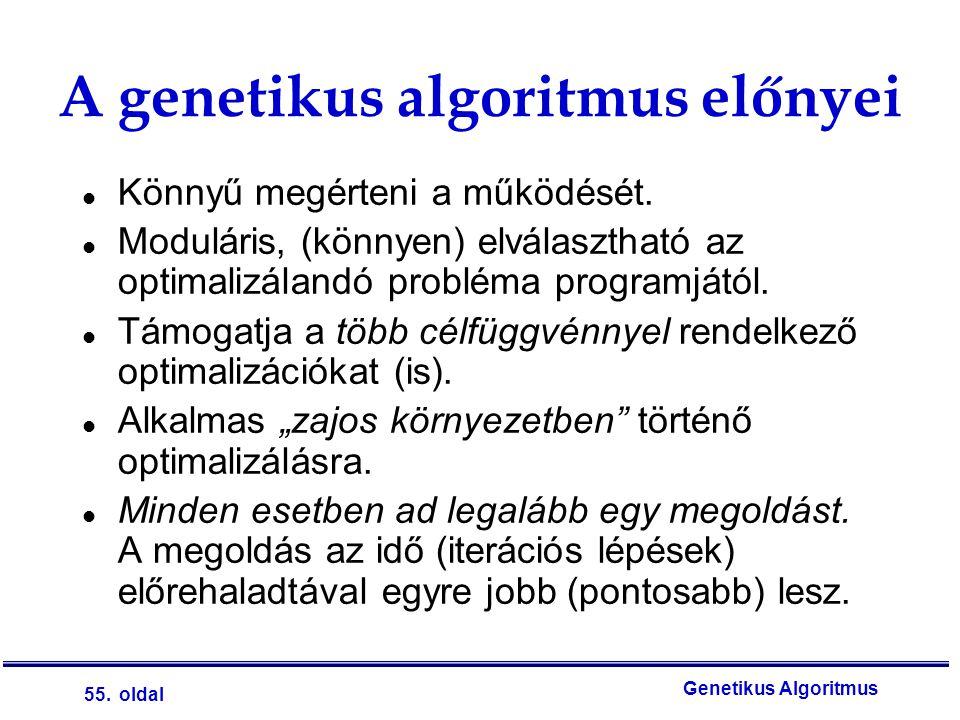 55. oldal Genetikus Algoritmus A genetikus algoritmus előnyei l Könnyű megérteni a működését. l Moduláris, (könnyen) elválasztható az optimalizálandó