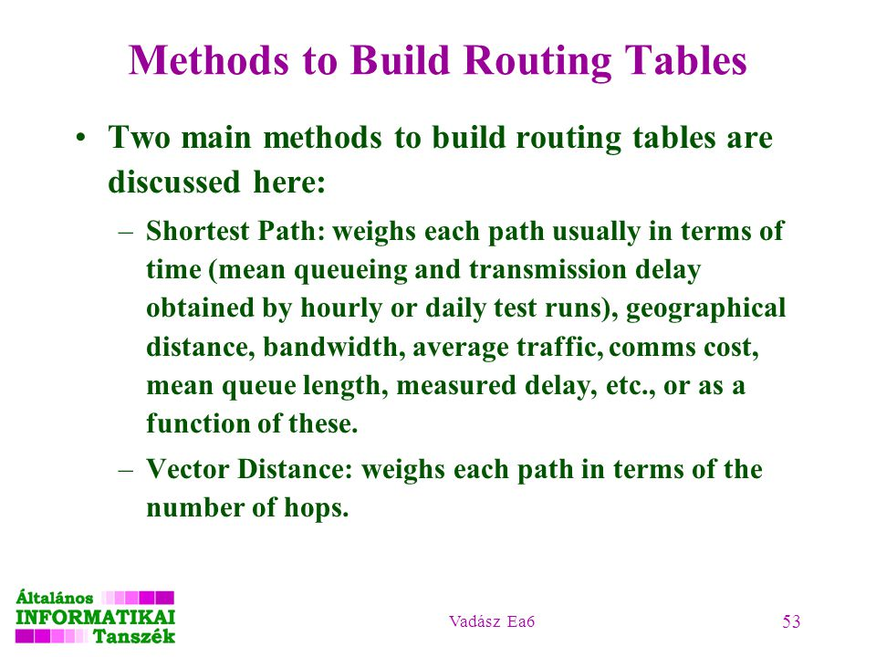 Vadász Ea6 53 Methods to Build Routing Tables Two main methods to build routing tables are discussed here: –Shortest Path: weighs each path usually in terms of time (mean queueing and transmission delay obtained by hourly or daily test runs), geographical distance, bandwidth, average traffic, comms cost, mean queue length, measured delay, etc., or as a function of these.