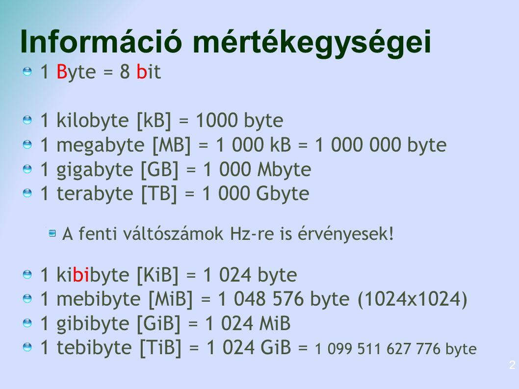 Információ mértékegységei 1 Byte = 8 bit 1 kilobyte [kB] = 1000 byte 1 megabyte [MB] = 1 000 kB = 1 000 000 byte 1 gigabyte [GB] = 1 000 Mbyte 1 terab