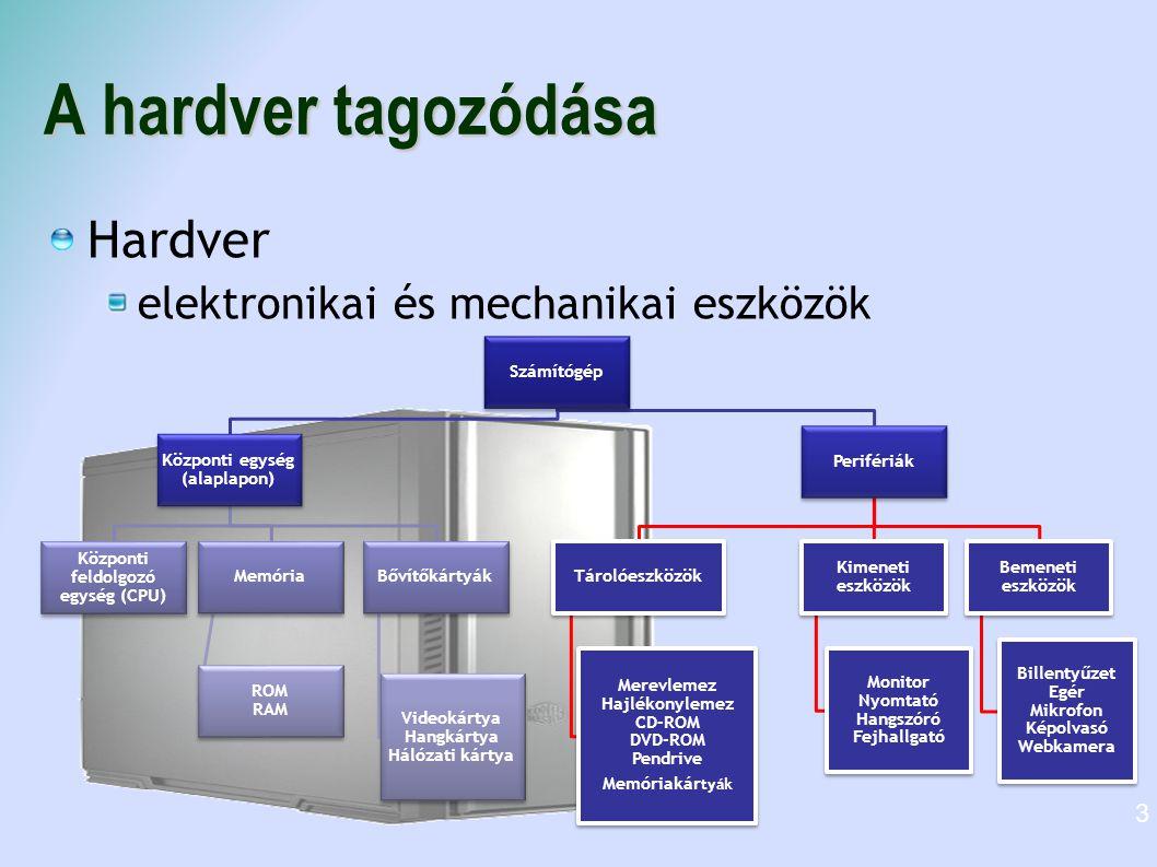 A hardver tagozódása Hardver elektronikai és mechanikai eszközök 3 Számítógép Központi egység (alaplapon) Központi feldolgozó egység (CPU) Memória ROM