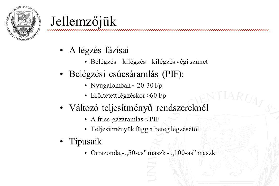 Jellemzőjük Molnár '99 A légzés fázisai Belégzés – kilégzés – kilégzés végi szünet Belégzési csúcsáramlás (PIF): Nyugalomban ~ 20-30 l/p Erőltetett lé