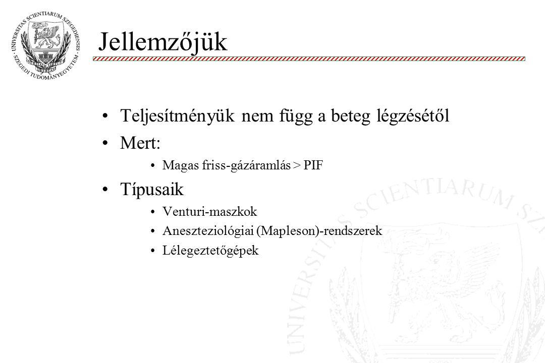 Jellemzőjük Molnár '99 Teljesítményük nem függ a beteg légzésétől Mert: Magas friss-gázáramlás > PIF Típusaik Venturi-maszkok Aneszteziológiai (Maples