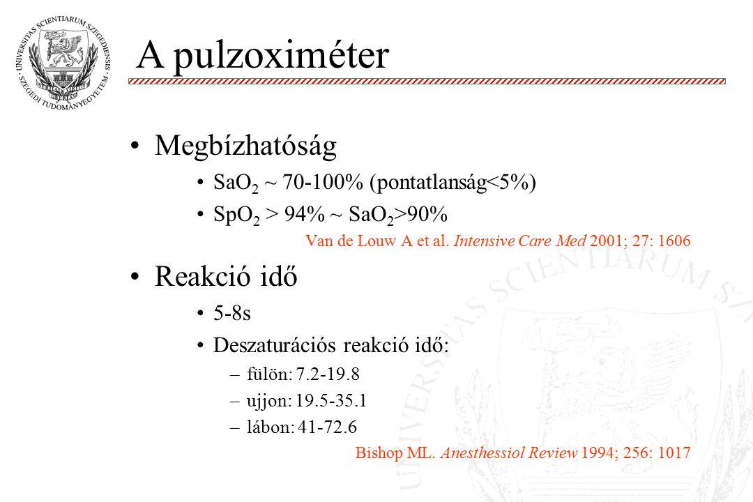 Megbízhatóság SaO 2 ~ 70-100% (pontatlanság<5%) SpO 2 > 94% ~ SaO 2 >90% Van de Louw A et al. Intensive Care Med 2001; 27: 1606 Reakció idő 5-8s Desza