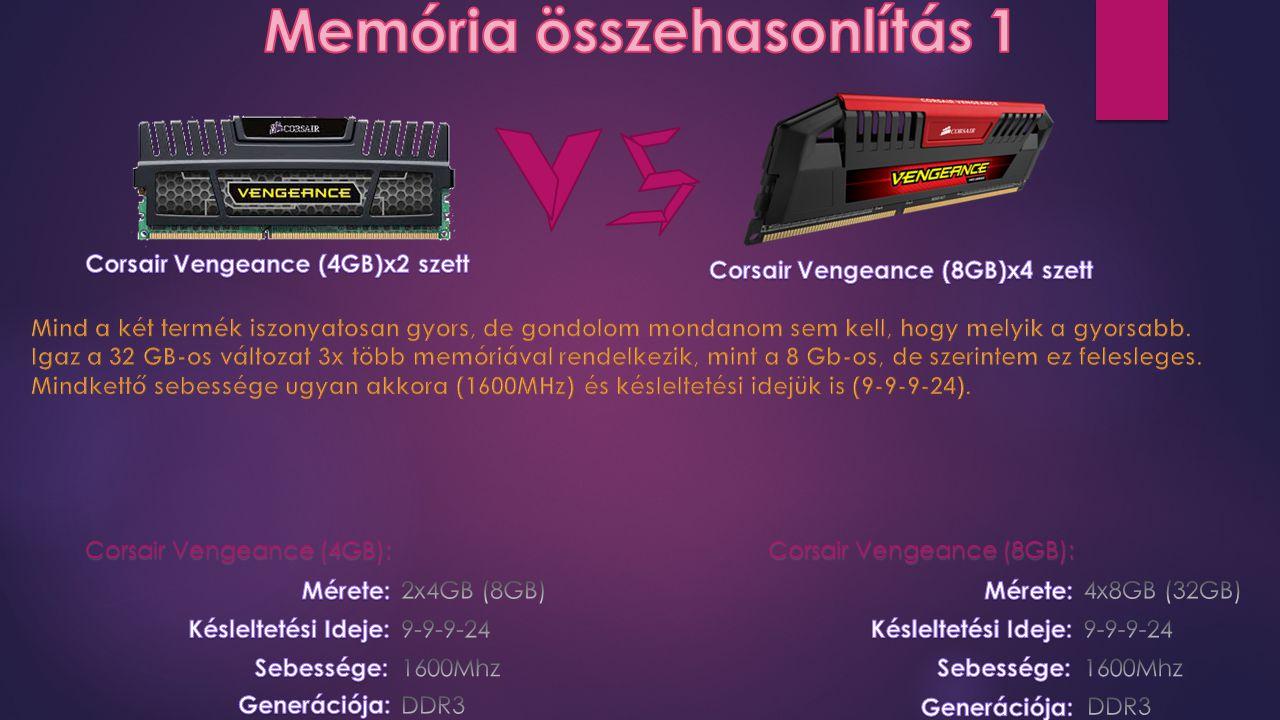 Corsair Vengeance (4GB): Corsair Vengeance (8GB):