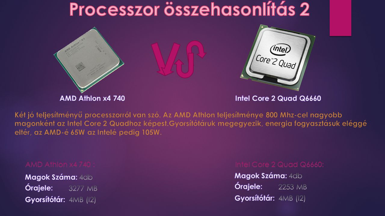 Intel Core 2 Quad Q6660: