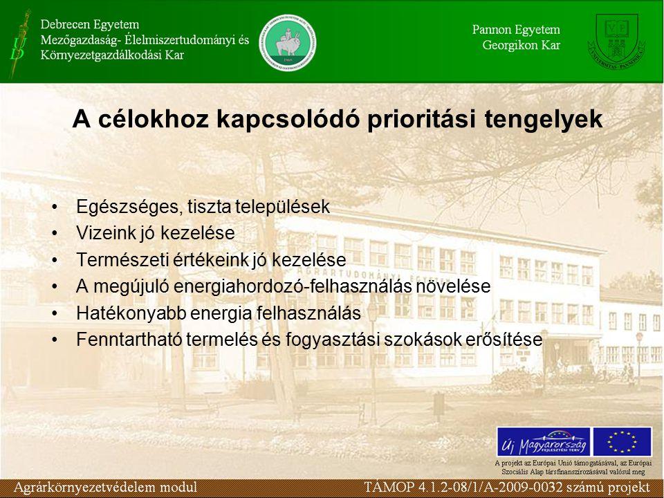 A célokhoz kapcsolódó prioritási tengelyek Egészséges, tiszta települések Vizeink jó kezelése Természeti értékeink jó kezelése A megújuló energiahordozó-felhasználás növelése Hatékonyabb energia felhasználás Fenntartható termelés és fogyasztási szokások erősítése