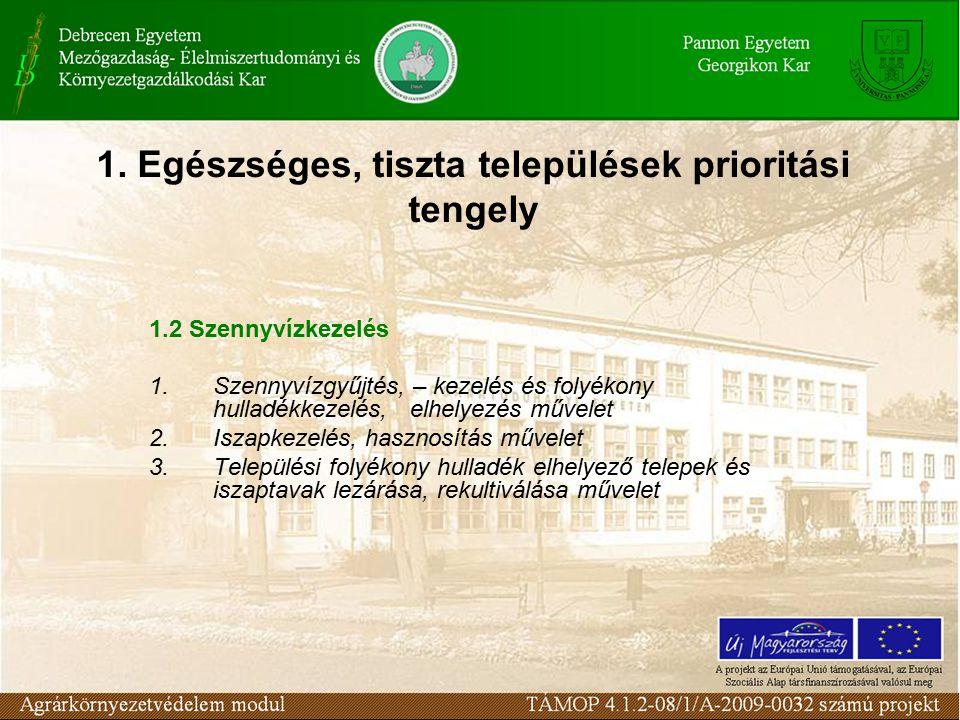 1. Egészséges, tiszta települések prioritási tengely 1.2 Szennyvízkezelés 1.Szennyvízgyűjtés, – kezelés és folyékony hulladékkezelés, elhelyezés művel