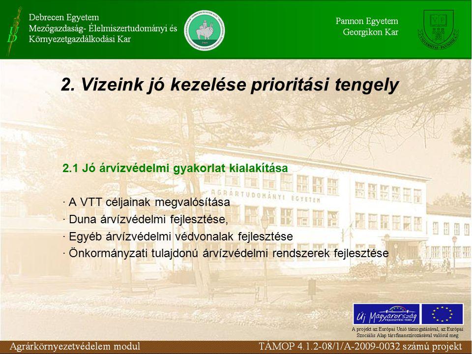 2. Vizeink jó kezelése prioritási tengely 2.1 Jó árvízvédelmi gyakorlat kialakítása · A VTT céljainak megvalósítása · Duna árvízvédelmi fejlesztése, ·