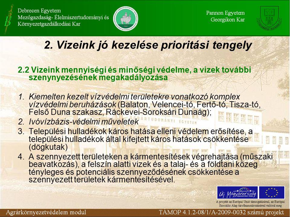 2. Vizeink jó kezelése prioritási tengely 2.2 Vizeink mennyiségi és minőségi védelme, a vizek további szenynyezésének megakadályozása 1.Kiemelten keze