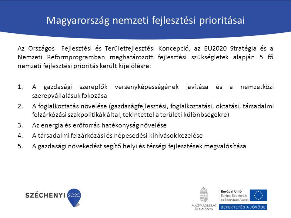 Magyarország nemzeti fejlesztési prioritásai Az Országos Fejlesztési és Területfejlesztési Koncepció, az EU2020 Stratégia és a Nemzeti Reformprogramban meghatározott fejlesztési szükségletek alapján 5 fő nemzeti fejlesztési prioritás került kijelölésre: 1.A gazdasági szereplők versenyképességének javítása és a nemzetközi szerepvállalásuk fokozása 2.A foglalkoztatás növelése (gazdaságfejlesztési, foglalkoztatási, oktatási, társadalmi felzárkózási szakpolitikák által, tekintettel a területi különbségekre) 3.Az energia és erőforrás hatékonyság növelése 4.A társadalmi felzárkózási és népesedési kihívások kezelése 5.A gazdasági növekedést segítő helyi és térségi fejlesztések megvalósítása