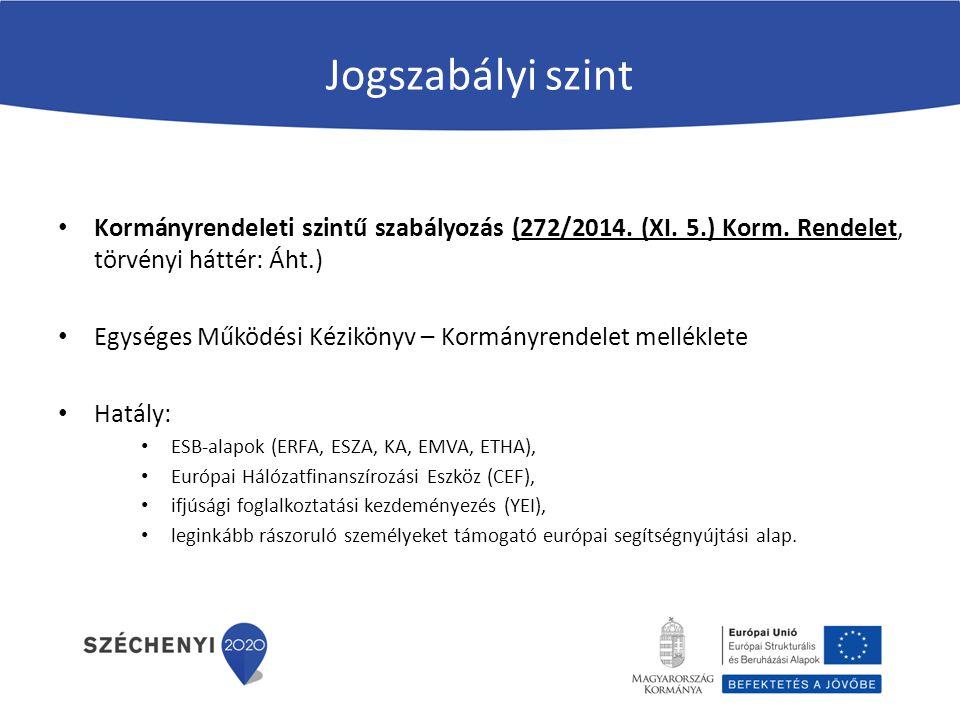 Intézményrendszer A hazai jogszabály rögzíti az alábbi szereplők feladatait: Kormány, Nemzeti Fejlesztési Kormánybizottság (NFK) és a Fejlesztéspolitikai Koordinációs Bizottság (FKB) A Miniszterelnökséget vezető miniszter (koordinációs szerv) Az államháztartásért felelős miniszter (audit hatóság, tanúsító szerv, igazoló hatóság) A szakpolitikai felelős A területi szereplő Az irányító hatóság (közreműködő szervezet csak TOP, ETHA esetében) A monitoring bizottságok Az EMVA intézményrendszerének különös szabályai