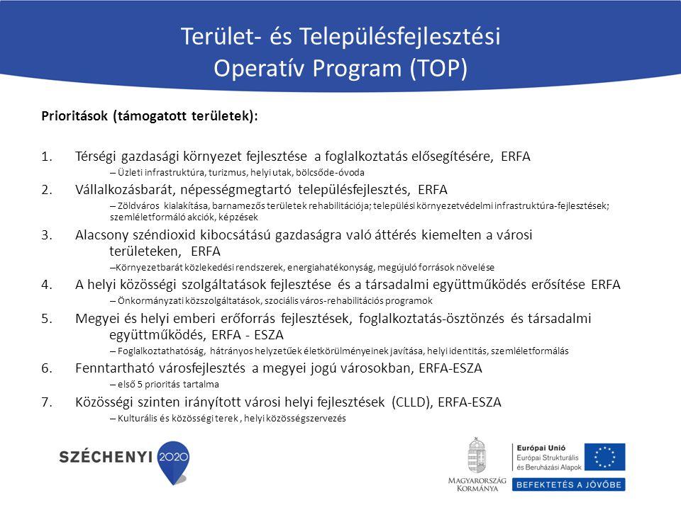 Prioritások (támogatott területek): 1.Térségi gazdasági környezet fejlesztése a foglalkoztatás elősegítésére, ERFA – Üzleti infrastruktúra, turizmus, helyi utak, bölcsőde-óvoda 2.Vállalkozásbarát, népességmegtartó településfejlesztés, ERFA – Zöldváros kialakítása, barnamezős területek rehabilitációja; települési környezetvédelmi infrastruktúra-fejlesztések; szemléletformáló akciók, képzések 3.Alacsony széndioxid kibocsátású gazdaságra való áttérés kiemelten a városi területeken, ERFA – Környezetbarát közlekedési rendszerek, energiahatékonyság, megújuló források növelése 4.A helyi közösségi szolgáltatások fejlesztése és a társadalmi együttműködés erősítése ERFA – Önkormányzati közszolgáltatások, szociális város-rehabilitációs programok 5.Megyei és helyi emberi erőforrás fejlesztések, foglalkoztatás-ösztönzés és társadalmi együttműködés, ERFA - ESZA – Foglalkoztathatóság, hátrányos helyzetűek életkörülményeinek javítása, helyi identitás, szemléletformálás 6.Fenntartható városfejlesztés a megyei jogú városokban, ERFA-ESZA – első 5 prioritás tartalma 7.Közösségi szinten irányított városi helyi fejlesztések (CLLD), ERFA-ESZA – Kulturális és közösségi terek, helyi közösségszervezés Terület- és Településfejlesztési Operatív Program (TOP)