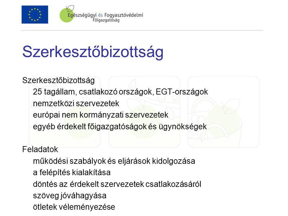 Szerkesztőbizottság 25 tagállam, csatlakozó országok, EGT-országok nemzetközi szervezetek európai nem kormányzati szervezetek egyéb érdekelt főigazgatóságok és ügynökségek Feladatok működési szabályok és eljárások kidolgozása a felépítés kialakítása döntés az érdekelt szervezetek csatlakozásáról szöveg jóváhagyása ötletek véleményezése