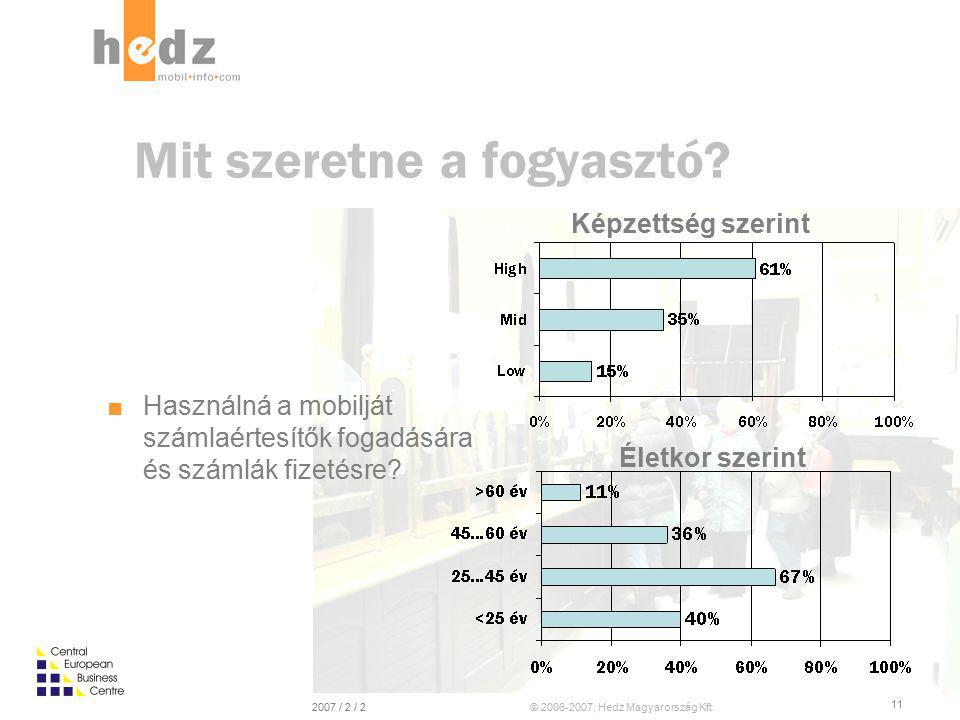 © 2006-2007, Hedz Magyarország Kft.2007 / 2 / 2 10 Mit szeretne a fogyasztó.