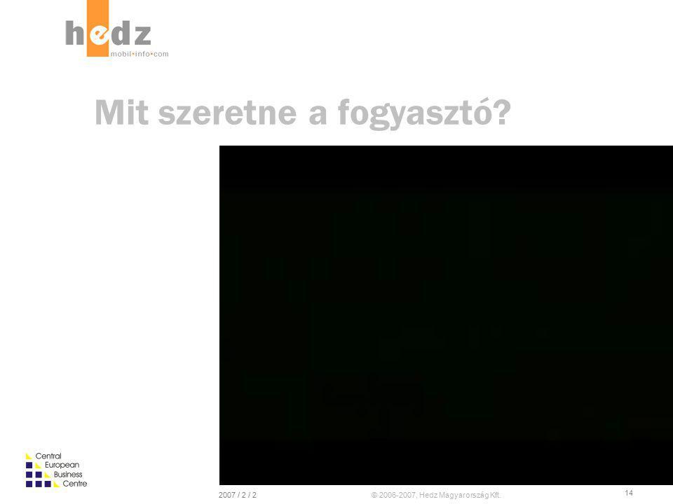 © 2006-2007, Hedz Magyarország Kft.2007 / 2 / 2 13 Mit szeretne a fogyasztó?