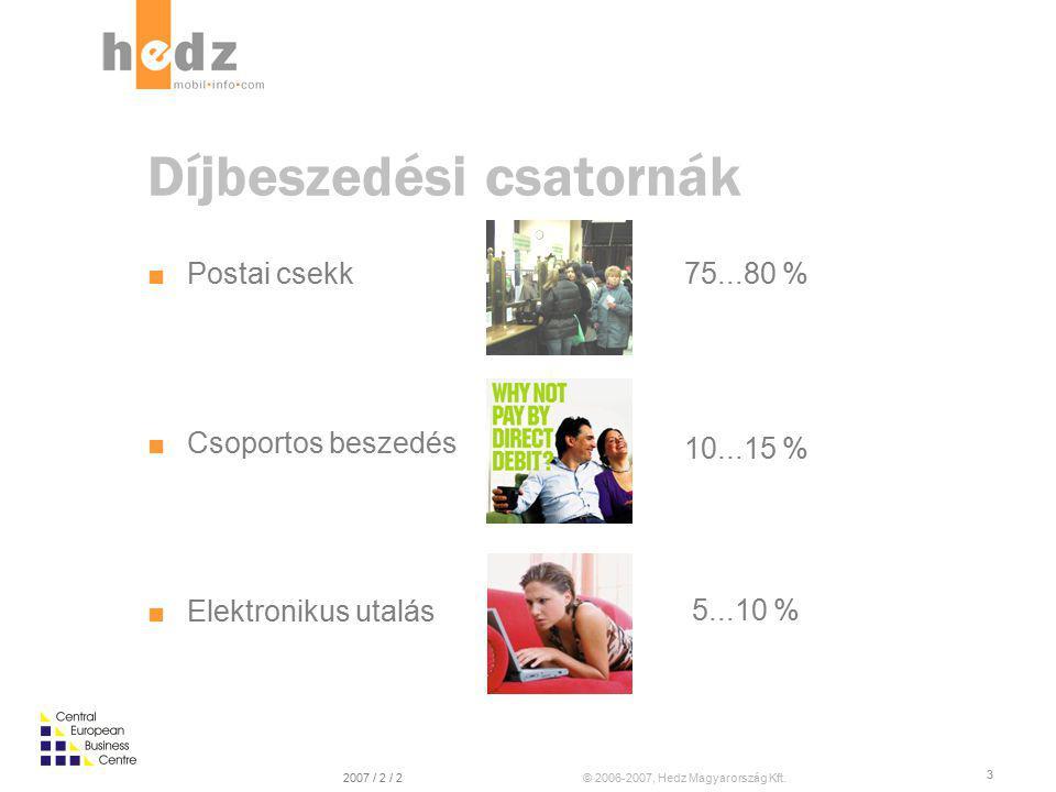 © 2006-2007, Hedz Magyarország Kft.2007 / 2 / 2 3 Díjbeszedési csatornák 75...80 % ■ Postai csekk ■ Csoportos beszedés ■ Elektronikus utalás 10...15 % 5...10 %