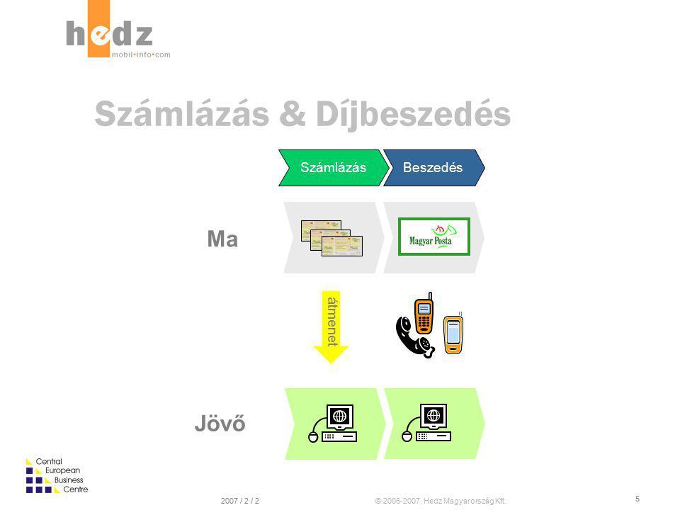 © 2006-2007, Hedz Magyarország Kft.2007 / 2 / 2 15