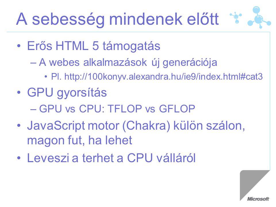 A sebesség mindenek előtt Erős HTML 5 támogatás –A webes alkalmazások új generációja Pl. http://100konyv.alexandra.hu/ie9/index.html#cat3 GPU gyorsítá