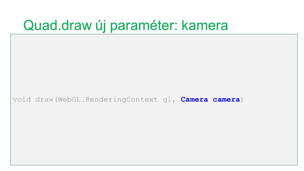 Quad.draw új paraméter: kamera void draw(WebGL.RenderingContext gl, Camera camera)