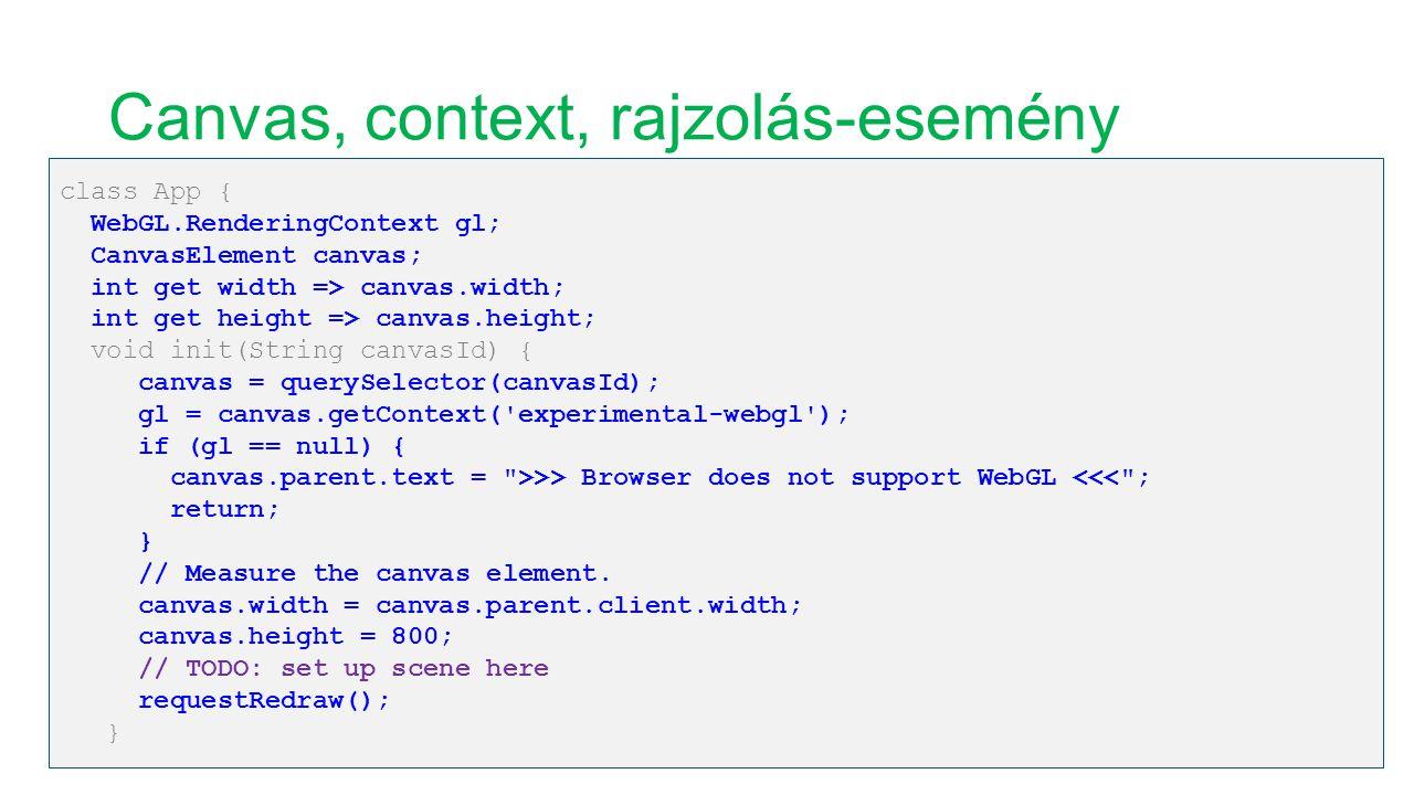 Canvas, context, rajzolás-esemény class App { WebGL.RenderingContext gl; CanvasElement canvas; int get width => canvas.width; int get height => canvas