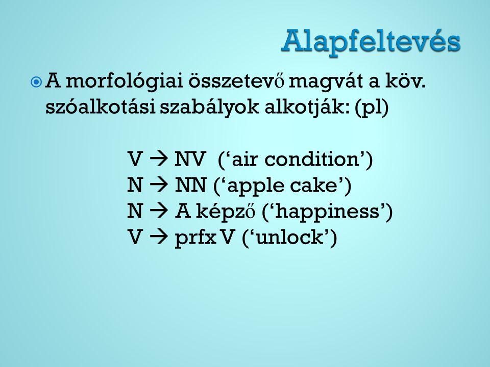  A morfológiai összetev ő magvát a köv. szóalkotási szabályok alkotják: (pl) V  NV ('air condition') N  NN ('apple cake') N  A képz ő ('happiness'