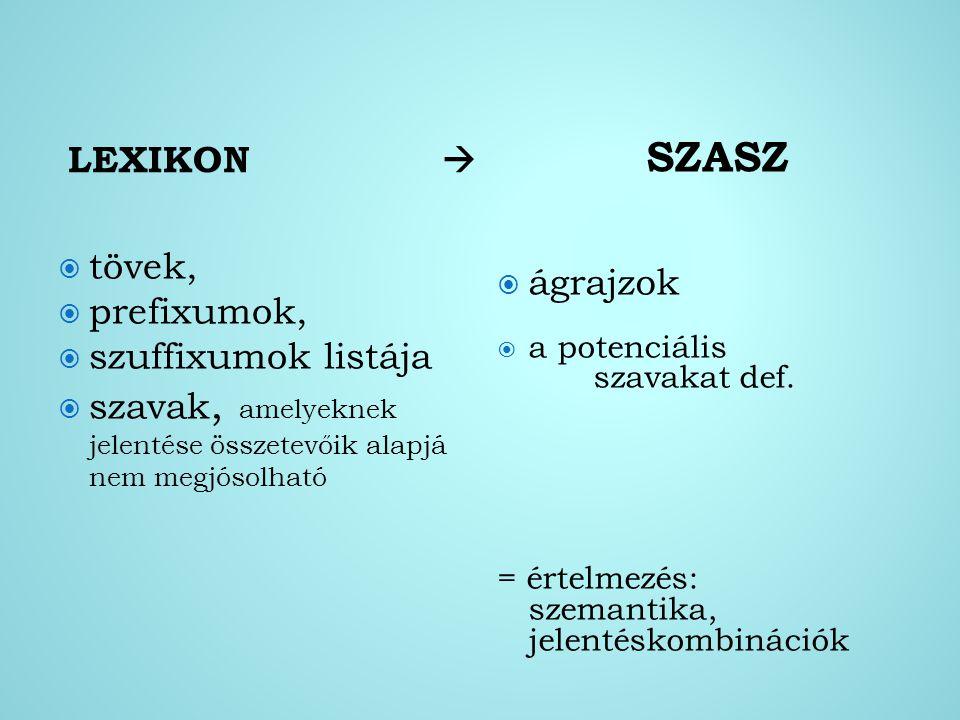 LEXIKON  SZASZ  tövek,  prefixumok,  szuffixumok listája  szavak, amelyeknek jelentése összetevőik alapjá nem megjósolható  ágrajzok  a potenciális szavakat def.