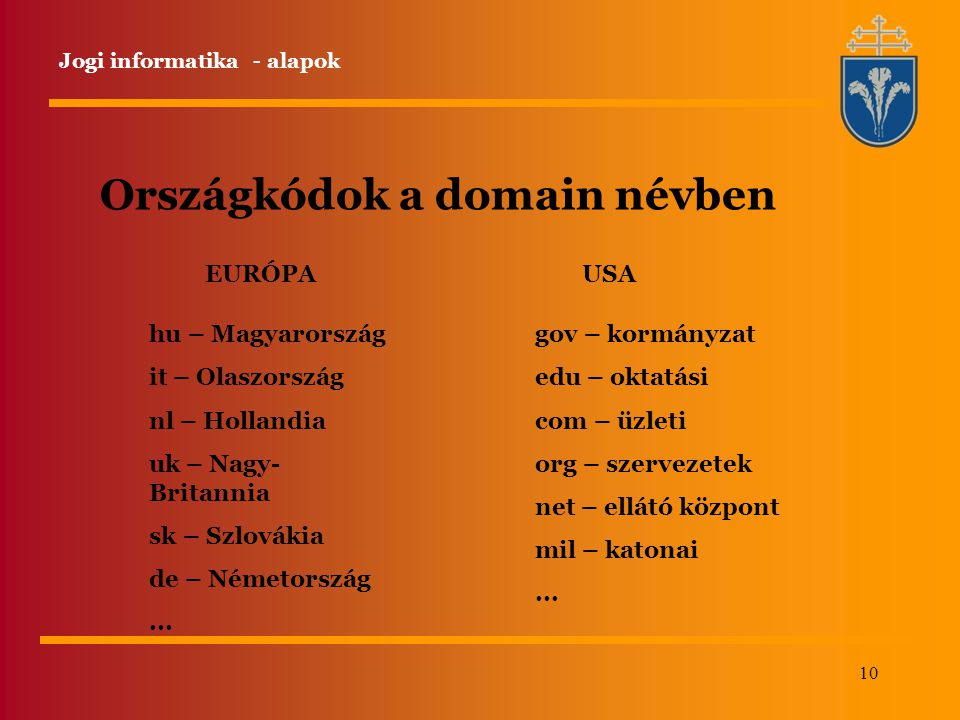 10 EURÓPAUSA hu – Magyarország it – Olaszország nl – Hollandia uk – Nagy- Britannia sk – Szlovákia de – Németország... gov – kormányzat edu – oktatási