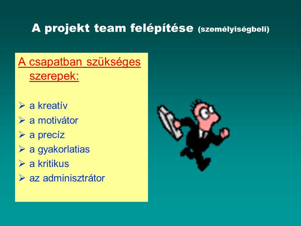A projekt team felépítése (személyiségbeli) A csapatban szükséges szerepek:  a kreatív  a motivátor  a precíz  a gyakorlatias  a kritikus  az ad